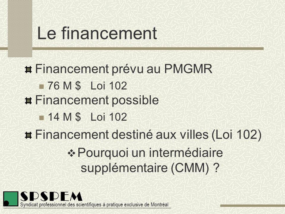 Le financement Financement prévu au PMGMR 76 M $ Loi 102 Financement possible 14 M $ Loi 102 Financement destiné aux villes (Loi 102)  Pourquoi un intermédiaire supplémentaire (CMM) ?