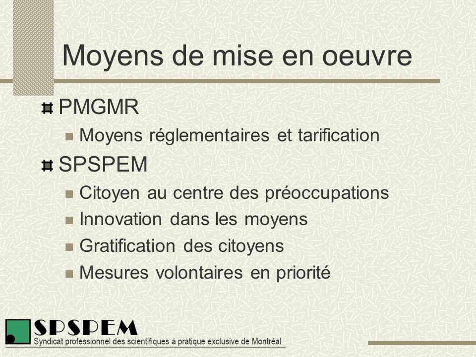 Moyens de mise en oeuvre PMGMR Moyens réglementaires et tarification SPSPEM Citoyen au centre des préoccupations Innovation dans les moyens Gratification des citoyens Mesures volontaires en priorité