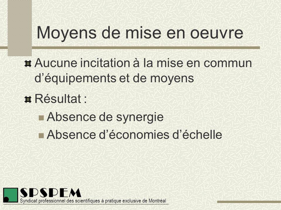 Moyens de mise en oeuvre Aucune incitation à la mise en commun d'équipements et de moyens Résultat : Absence de synergie Absence d'économies d'échelle