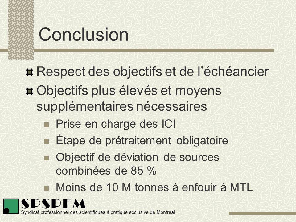 Conclusion Respect des objectifs et de l'échéancier Objectifs plus élevés et moyens supplémentaires nécessaires Prise en charge des ICI Étape de prétraitement obligatoire Objectif de déviation de sources combinées de 85 % Moins de 10 M tonnes à enfouir à MTL