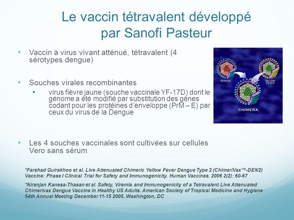 Le vaccin tétravalent développé par Sanofi Pasteur Vaccin à virus vivant atténué, tétravalent (4 sérotypes dengue) Souches virales recombinantes virus