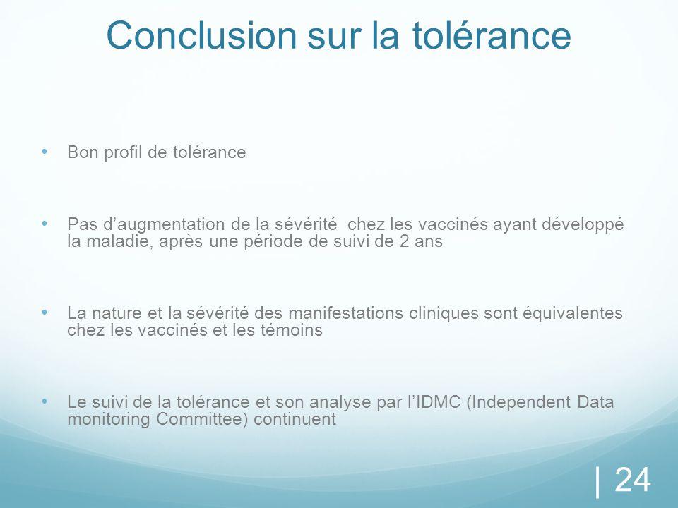 Conclusion sur la tolérance Bon profil de tolérance Pas d'augmentation de la sévérité chez les vaccinés ayant développé la maladie, après une période