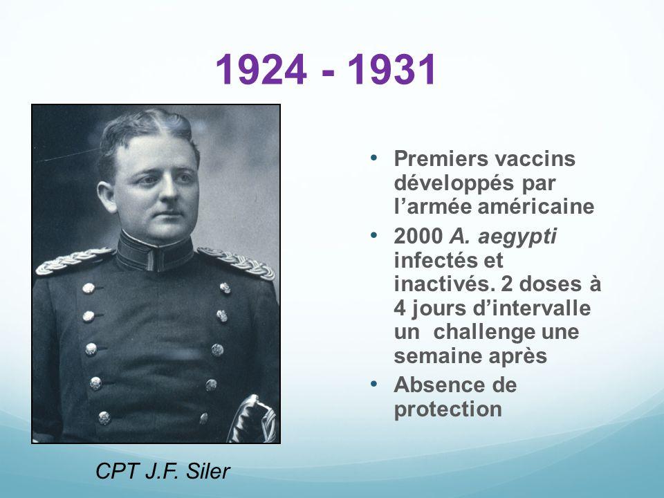 1924 - 1931 Premiers vaccins développés par l'armée américaine 2000 A. aegypti infectés et inactivés. 2 doses à 4 jours d'intervalle un challenge une