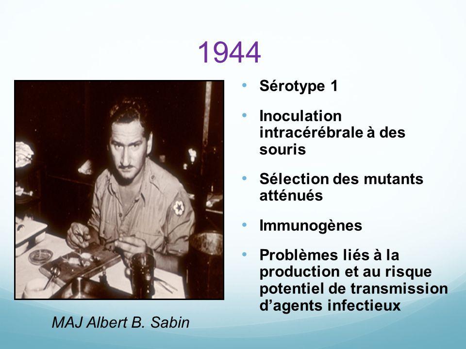 1944 Sérotype 1 Inoculation intracérébrale à des souris Sélection des mutants atténués Immunogènes Problèmes liés à la production et au risque potenti