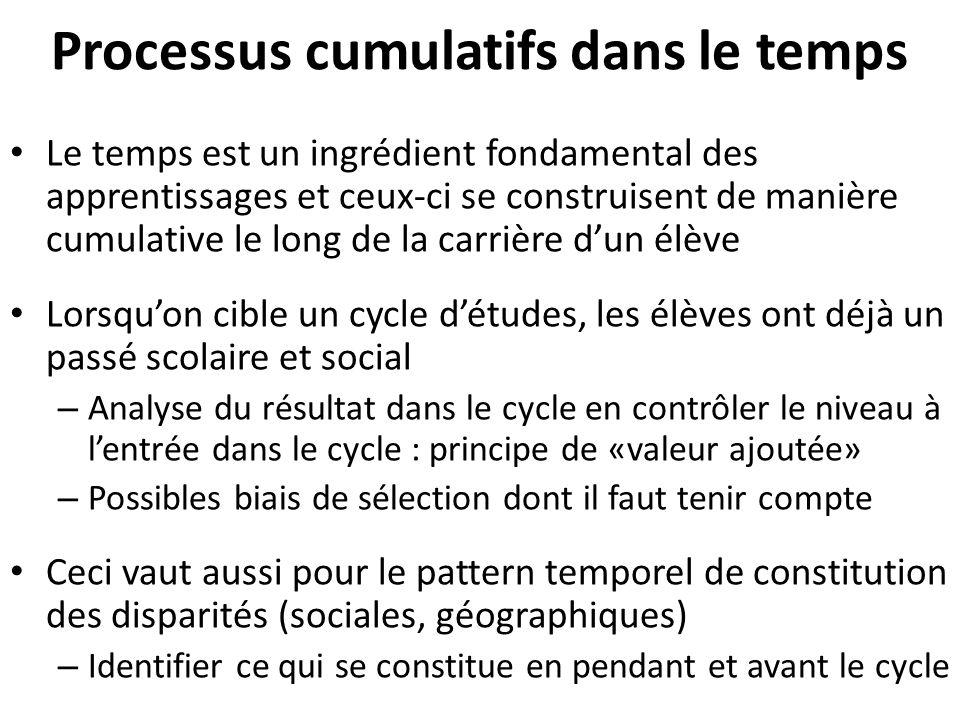 Processus cumulatifs dans le temps Le temps est un ingrédient fondamental des apprentissages et ceux-ci se construisent de manière cumulative le long