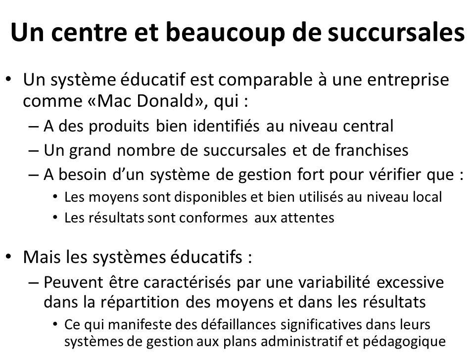Un centre et beaucoup de succursales Un système éducatif est comparable à une entreprise comme «Mac Donald», qui : – A des produits bien identifiés au