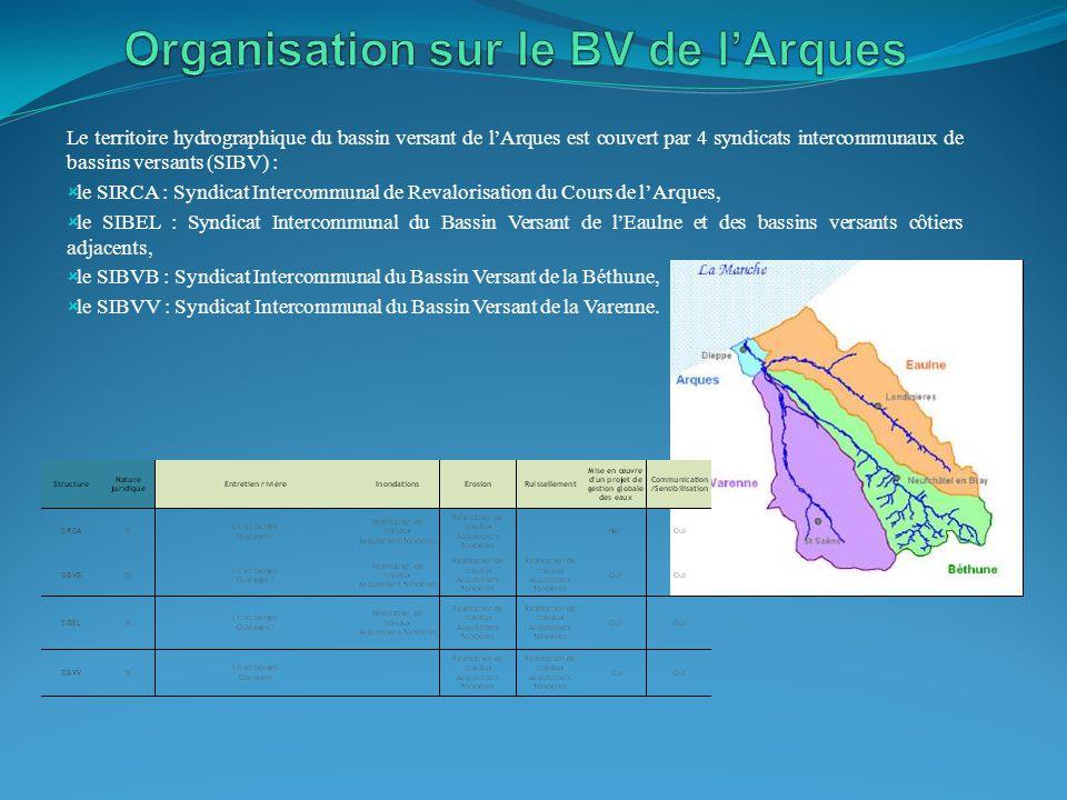 Le territoire hydrographique du bassin versant de l'Arques est couvert par 4 syndicats intercommunaux de bassins versants (SIBV) :  le SIRCA : Syndic