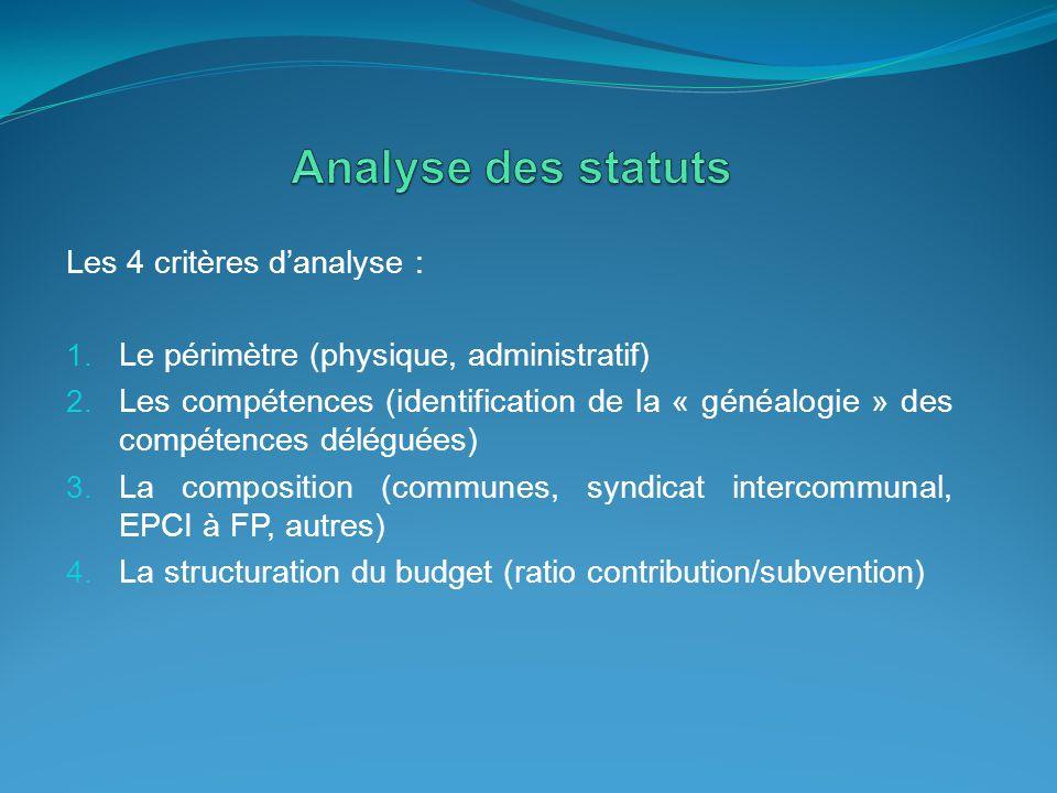 Les 4 critères d'analyse : 1. Le périmètre (physique, administratif) 2. Les compétences (identification de la « généalogie » des compétences déléguées