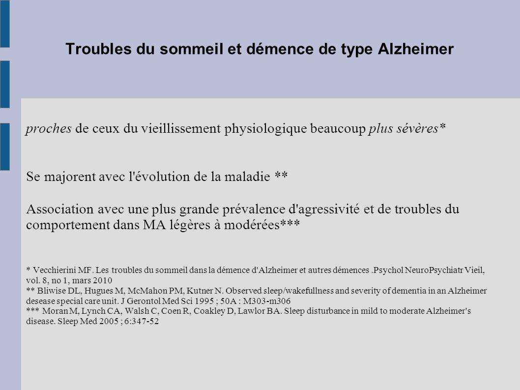 Troubles du sommeil et démence de type Alzheimer proches de ceux du vieillissement physiologique beaucoup plus sévères* Se majorent avec l'évolution d