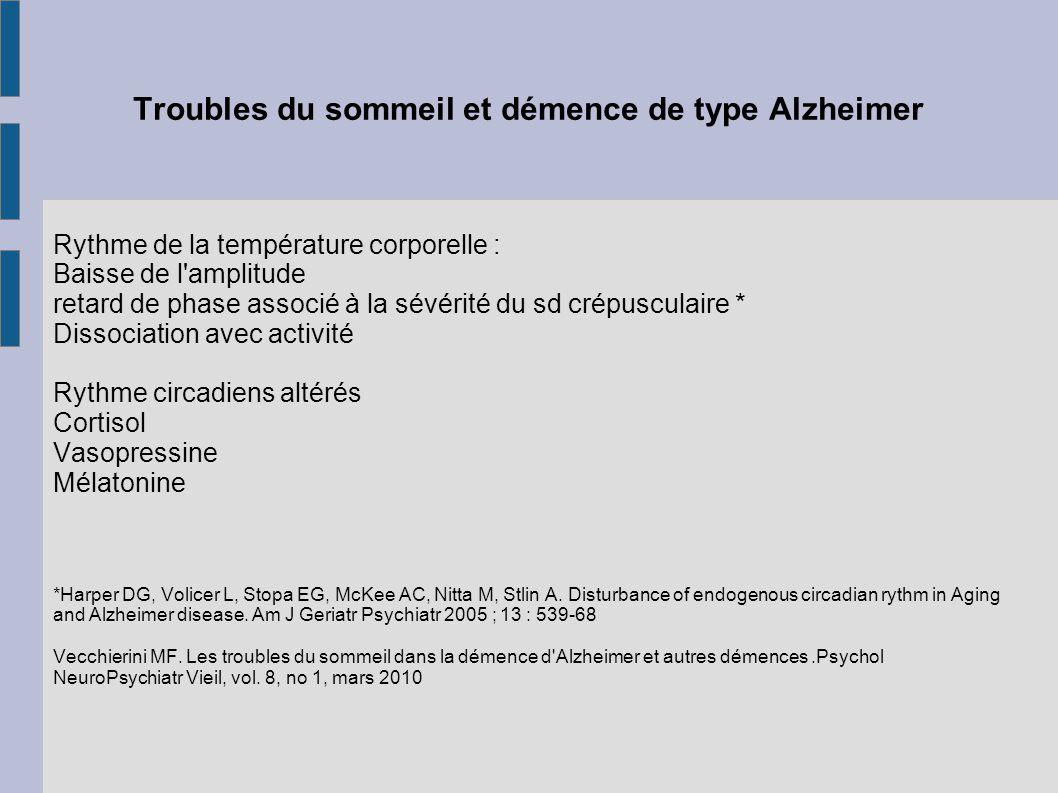 Troubles du sommeil et démence de type Alzheimer Rythme de la température corporelle : Baisse de l'amplitude retard de phase associé à la sévérité du