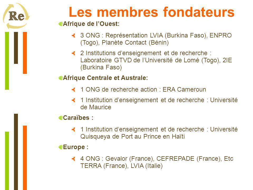 Afrique de l'Ouest: 3 ONG : Représentation LVIA (Burkina Faso), ENPRO (Togo), Planète Contact (Bénin) 2 Institutions d'enseignement et de recherche : Laboratoire GTVD de l'Université de Lomé (Togo), 2IE (Burkina Faso) Afrique Centrale et Australe: 1 ONG de recherche action : ERA Cameroun 1 Institution d'enseignement et de recherche : Université de Maurice Caraïbes : 1 Institution d'enseignement et de recherche : Université Quisqueya de Port au Prince en Haïti Europe : 4 ONG : Gevalor (France), CEFREPADE (France), Etc TERRA (France), LVIA (Italie) Les membres fondateurs