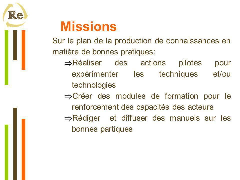 Missions Sur le plan de la production de connaissances en matière de bonnes pratiques:  Réaliser des actions pilotes pour expérimenter les techniques et/ou technologies  Créer des modules de formation pour le renforcement des capacités des acteurs  Rédiger et diffuser des manuels sur les bonnes partiques