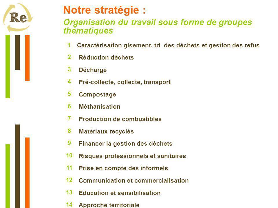 Notre stratégie : Dans le domaine du Partage des informations et des connaissances sur les bonnes pratiques 1.