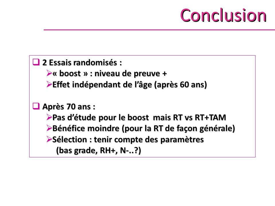 Conclusion  2 Essais randomisés :  « boost » : niveau de preuve +  Effet indépendant de l'âge (après 60 ans)  Après 70 ans :  Pas d'étude pour le