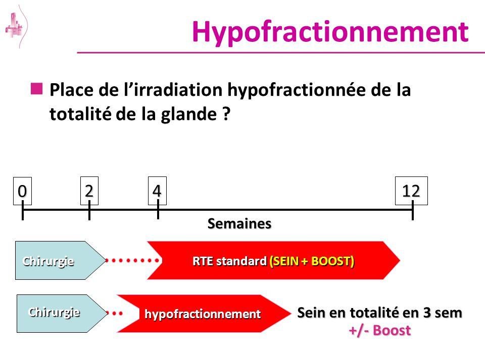 Place de l'irradiation hypofractionnée de la totalité de la glande ? Semaines02412 RTE standard (SEIN + BOOST) Chirurgie Sein en totalité en 3 sem +/-