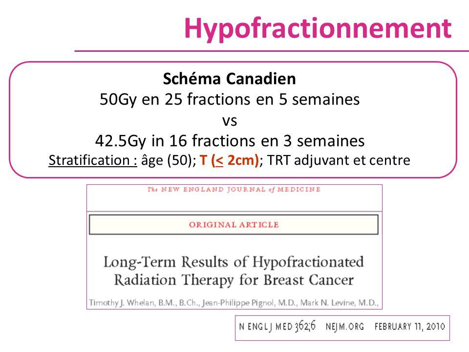 Schéma Canadien 50Gy en 25 fractions en 5 semaines vs 42.5Gy in 16 fractions en 3 semaines Stratification : âge (50); T (< 2cm); TRT adjuvant et centr