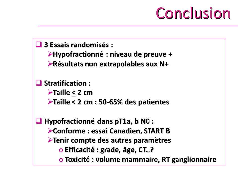Conclusion  3 Essais randomisés :  Hypofractionné : niveau de preuve +  Résultats non extrapolables aux N+  Stratification :  Taille < 2 cm  Tai