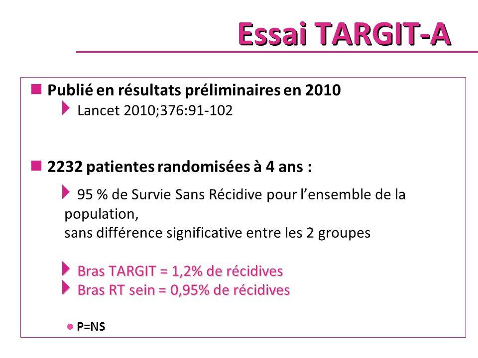 Essai TARGIT-A Publié en résultats préliminaires en 2010  Lancet 2010;376:91-102 2232 patientes randomisées à 4 ans :  95 % de Survie Sans Récidive