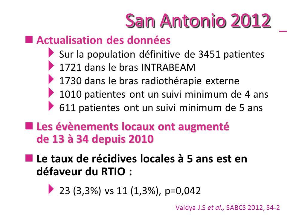 San Antonio 2012 Actualisation des données  Sur la population définitive de 3451 patientes  1721 dans le bras INTRABEAM  1730 dans le bras radiothé