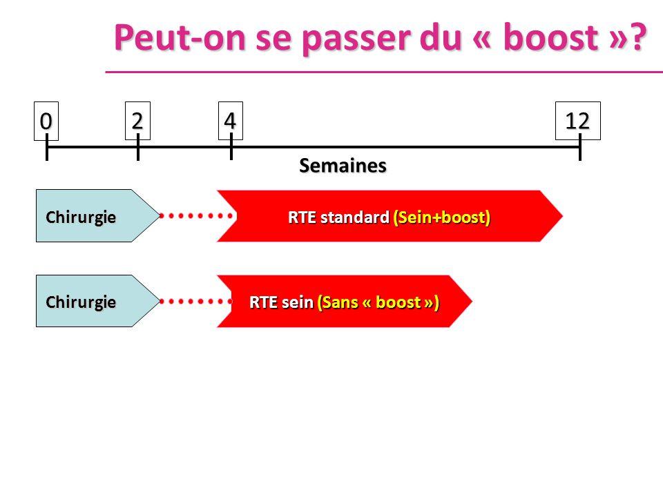 Semaines02412 RTE standard (Sein+boost) Chirurgie Peut-on se passer du « boost »? RTE sein (Sans « boost ») Chirurgie