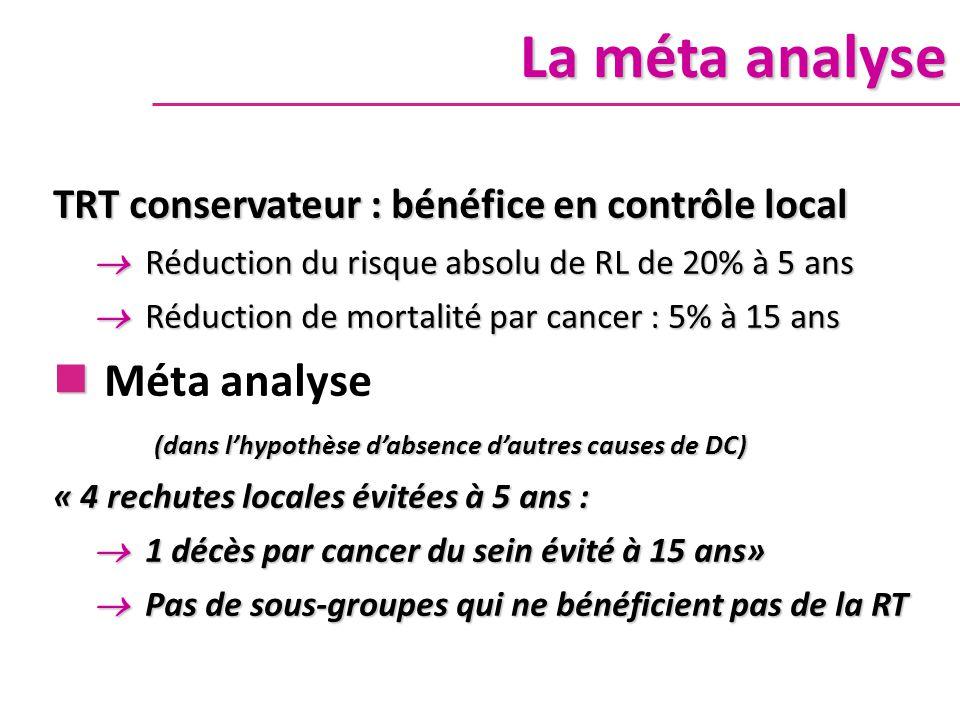 TRT conservateur : bénéfice en contrôle local  Réduction du risque absolu de RL de 20% à 5 ans  Réduction de mortalité par cancer : 5% à 15 ans Méta