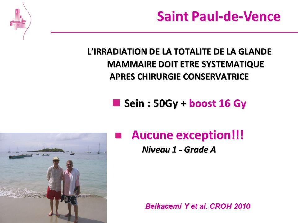 L'IRRADIATION DE LA TOTALITE DE LA GLANDE MAMMAIRE DOIT ETRE SYSTEMATIQUE APRES CHIRURGIE CONSERVATRICE Sein : 50Gy + boost 16 Gy Sein : 50Gy + boost