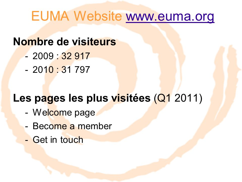 EUMA Website www.euma.orgwww.euma.org Nombre de visiteurs -2009 : 32 917 -2010 : 31 797 Les pages les plus visitées (Q1 2011) -Welcome page -Become a member -Get in touch