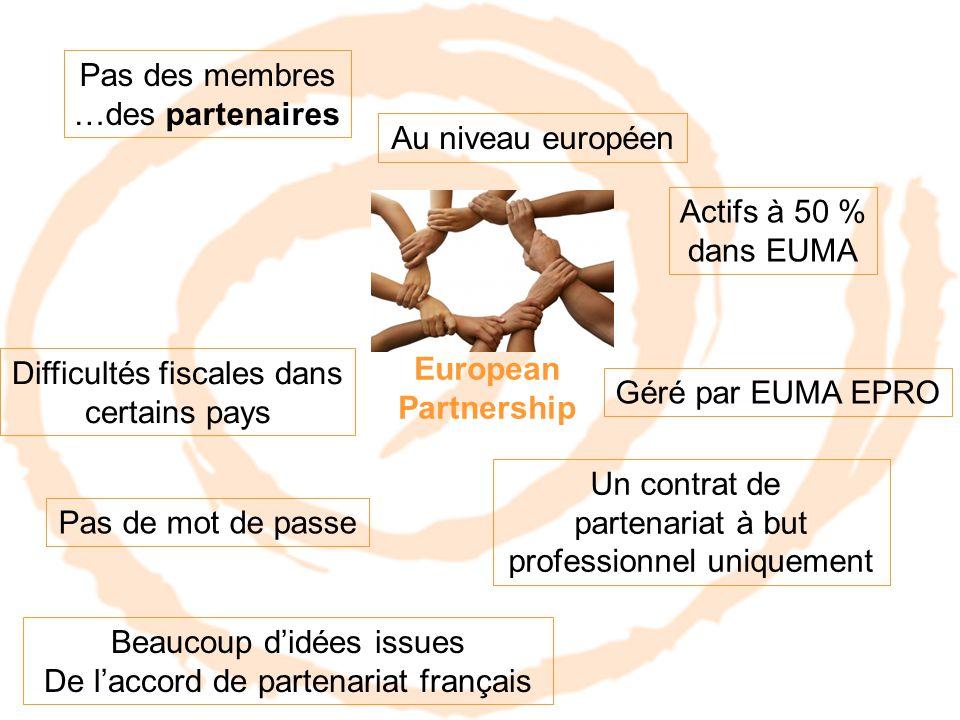 European Partnership Pas des membres …des partenaires Au niveau européen Actifs à 50 % dans EUMA Un contrat de partenariat à but professionnel uniquement Beaucoup d'idées issues De l'accord de partenariat français Géré par EUMA EPRO Pas de mot de passe Difficultés fiscales dans certains pays