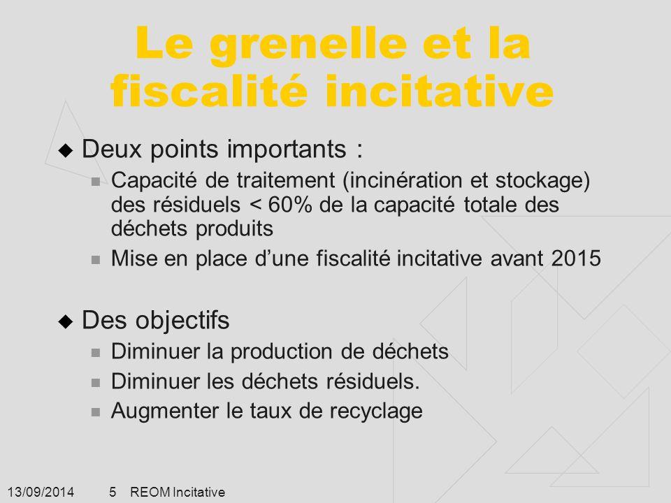 13/09/2014 REOM Incitative 5 Le grenelle et la fiscalité incitative  Deux points importants : Capacité de traitement (incinération et stockage) des r