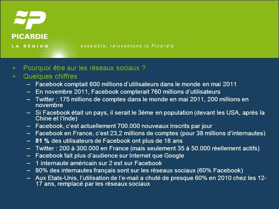 Pourquoi être sur les réseaux sociaux ? Quelques chiffres –Facebook comptait 600 millions d'utilisateurs dans le monde en mai 2011 –En novembre 2011,