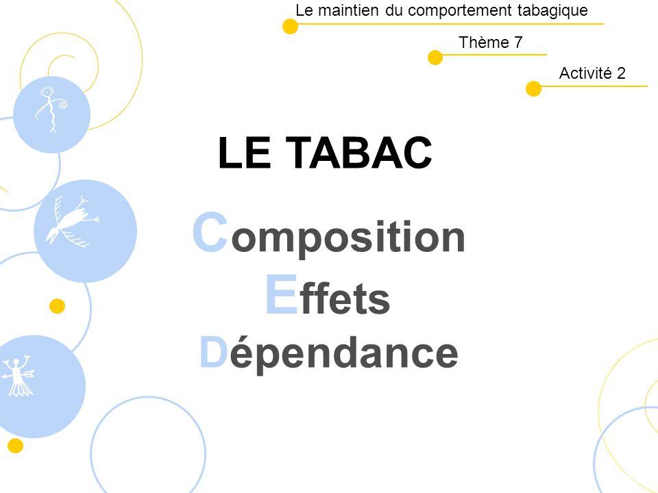 Thème 7 Le maintien du comportement tabagique Activité 2 Dépendance LE TABAC C omposition E ffets