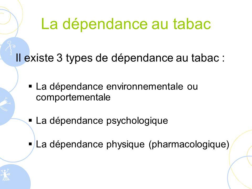 La dépendance au tabac Il existe 3 types de dépendance au tabac :  La dépendance environnementale ou comportementale  La dépendance psychologique 