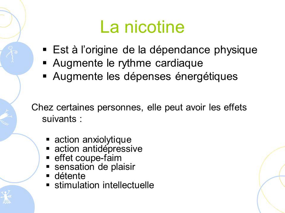 La dépendance au tabac Il existe 3 types de dépendance au tabac :  La dépendance environnementale ou comportementale  La dépendance psychologique  La dépendance physique (pharmacologique)