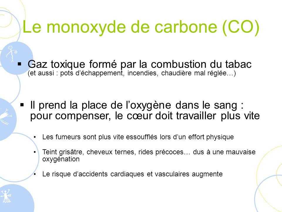  Gaz toxique formé par la combustion du tabac (et aussi : pots d'échappement, incendies, chaudière mal réglée…)  Il prend la place de l'oxygène dans