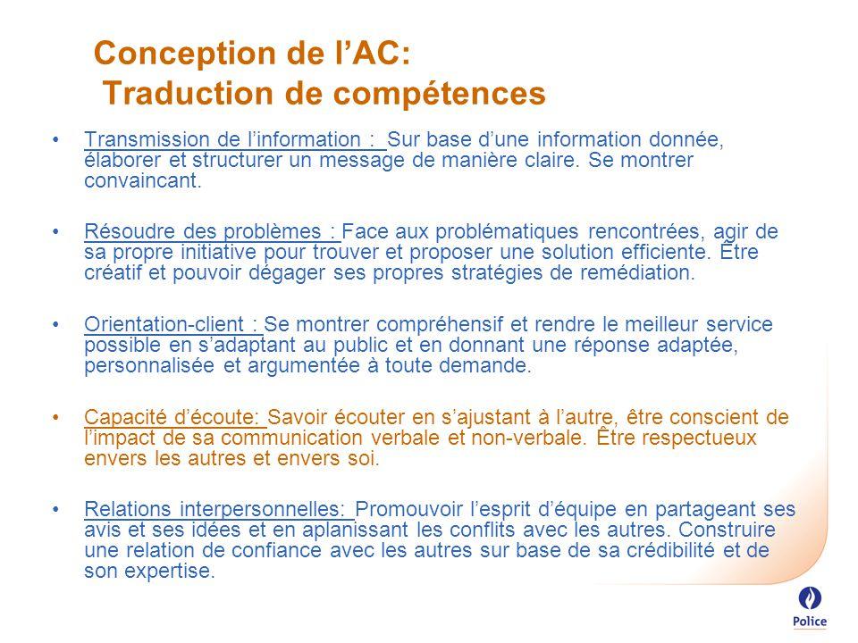 Conception de l'AC: Traduction de compétences Transmission de l'information : Sur base d'une information donnée, élaborer et structurer un message de manière claire.