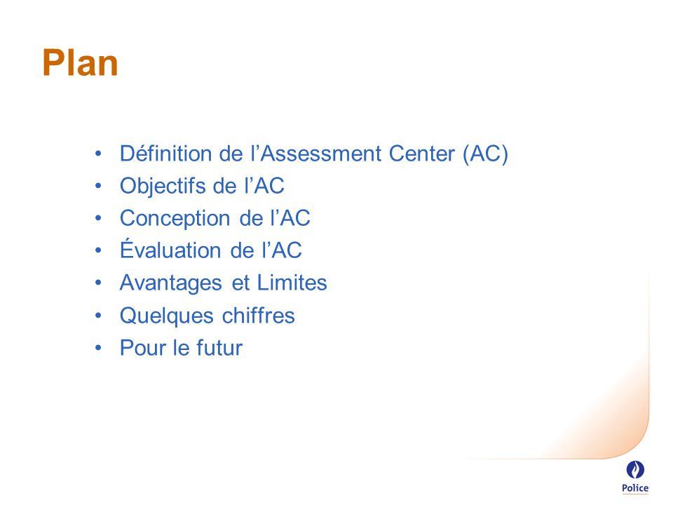 Plan Définition de l'Assessment Center (AC) Objectifs de l'AC Conception de l'AC Évaluation de l'AC Avantages et Limites Quelques chiffres Pour le futur
