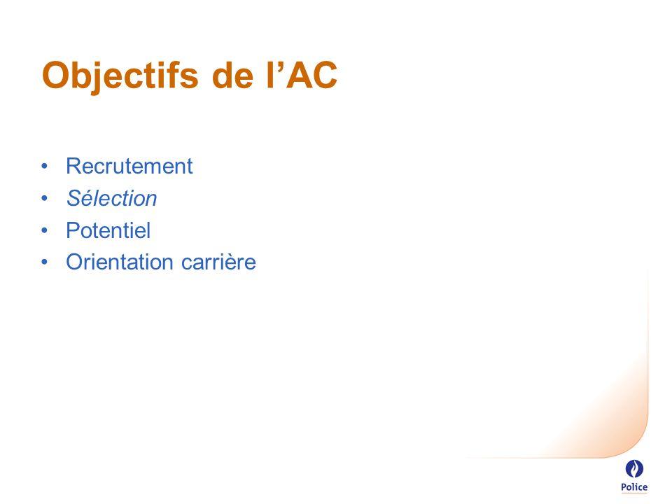 Objectifs de l'AC Recrutement Sélection Potentiel Orientation carrière