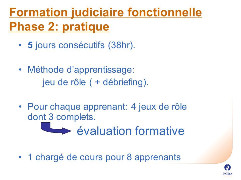 Formation judiciaire fonctionnelle Phase 2: pratique 5 jours consécutifs (38hr).