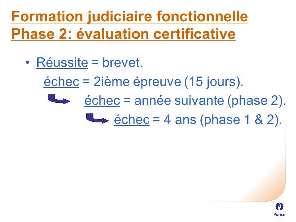 Formation judiciaire fonctionnelle Phase 2: évaluation certificative Réussite = brevet.