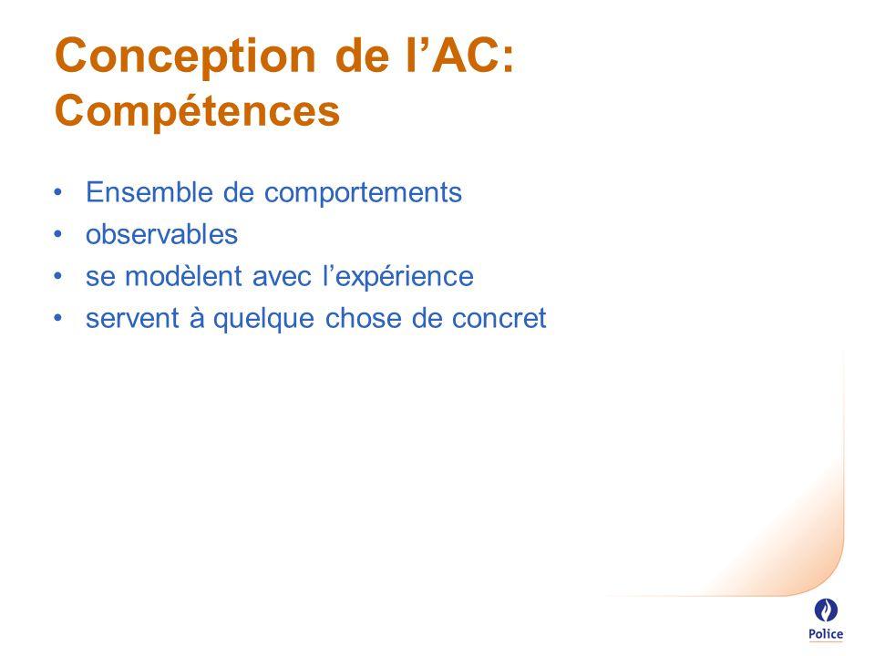 Conception de l'AC: Compétences Ensemble de comportements observables se modèlent avec l'expérience servent à quelque chose de concret