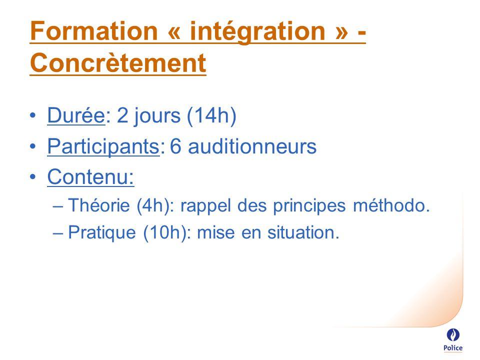 Formation « intégration » - Concrètement Durée: 2 jours (14h) Participants: 6 auditionneurs Contenu: –Théorie (4h): rappel des principes méthodo.