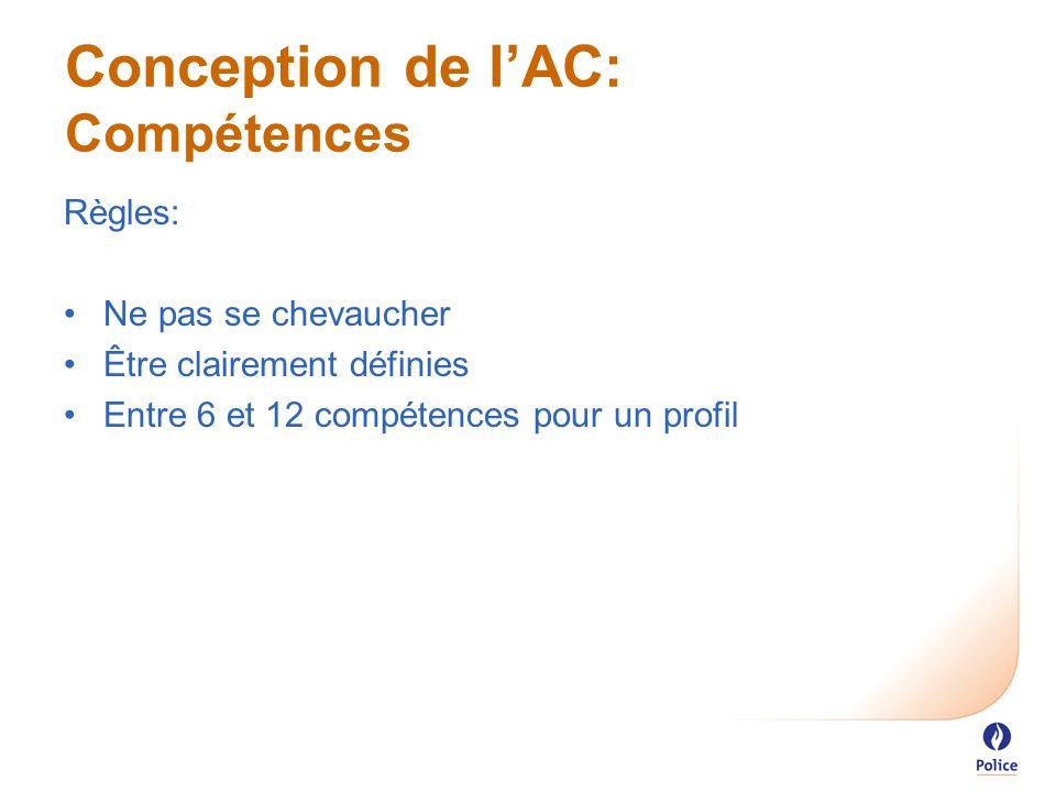 Conception de l'AC: Compétences Règles: Ne pas se chevaucher Être clairement définies Entre 6 et 12 compétences pour un profil