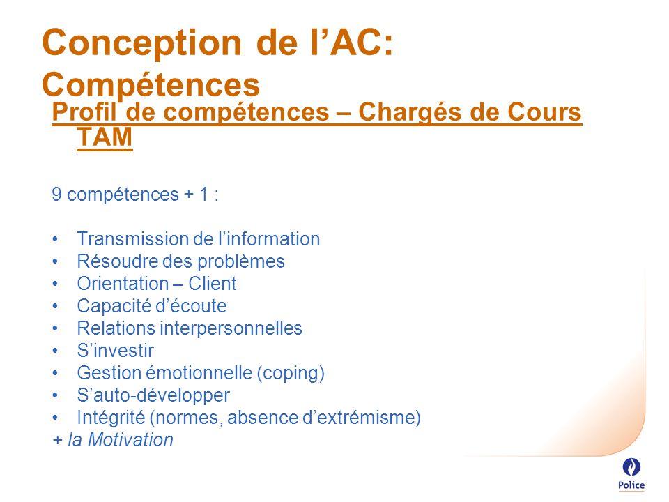 Conception de l'AC: Compétences Profil de compétences – Chargés de Cours TAM 9 compétences + 1 : Transmission de l'information Résoudre des problèmes Orientation – Client Capacité d'écoute Relations interpersonnelles S'investir Gestion émotionnelle (coping) S'auto-développer Intégrité (normes, absence d'extrémisme) + la Motivation