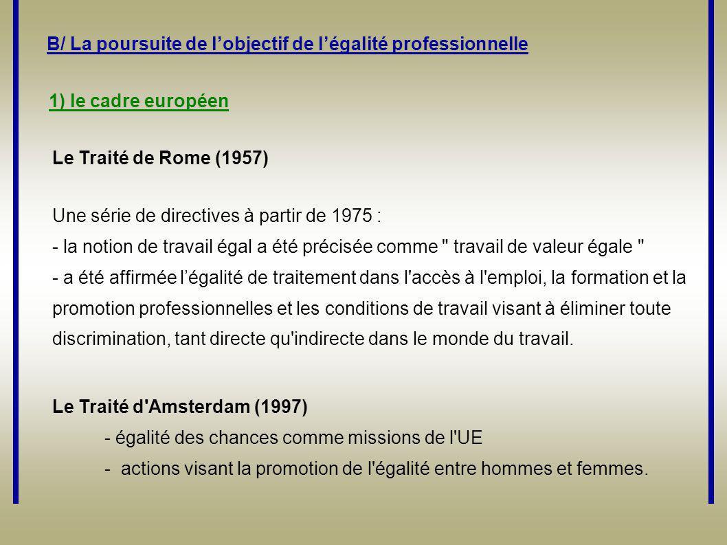 Le Traité de Rome (1957) Une série de directives à partir de 1975 : - la notion de travail égal a été précisée comme