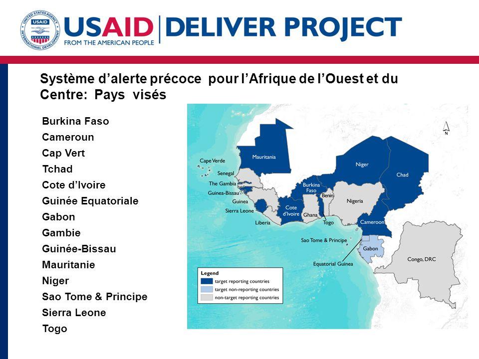 Système d'alerte précoce pour l'Afrique de l'Ouest et du Centre: Pays visés Burkina Faso Cameroun Cap Vert Tchad Cote d'Ivoire Guinée Equatoriale Gabon Gambie Guinée-Bissau Mauritanie Niger Sao Tome & Principe Sierra Leone Togo