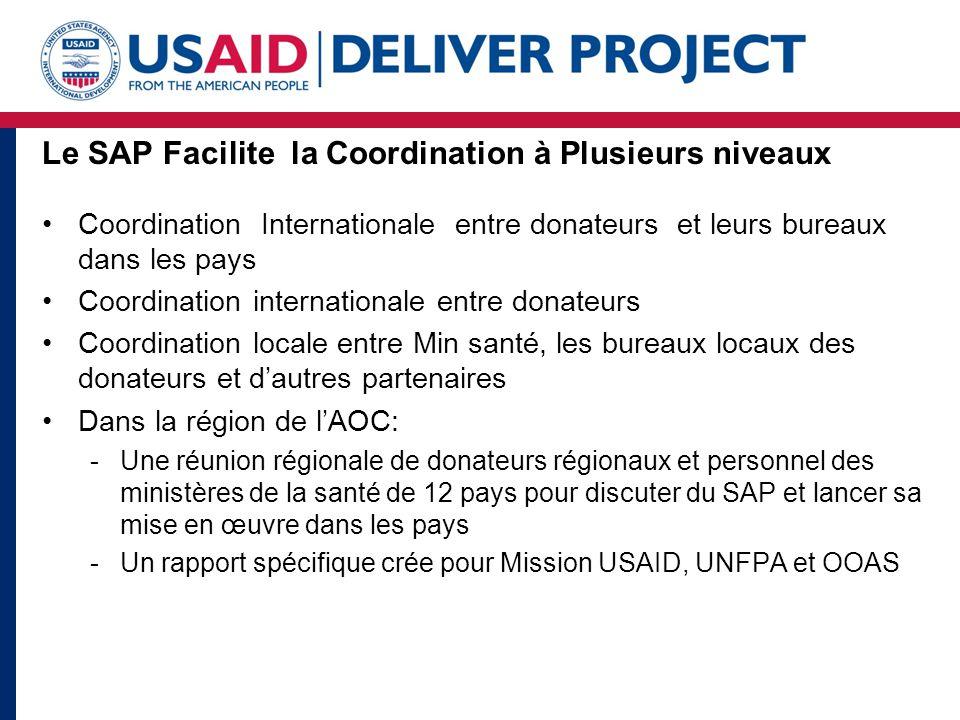 Coordination Internationale entre donateurs et leurs bureaux dans les pays Coordination internationale entre donateurs Coordination locale entre Min santé, les bureaux locaux des donateurs et d'autres partenaires Dans la région de l'AOC: -Une réunion régionale de donateurs régionaux et personnel des ministères de la santé de 12 pays pour discuter du SAP et lancer sa mise en œuvre dans les pays -Un rapport spécifique crée pour Mission USAID, UNFPA et OOAS Le SAP Facilite la Coordination à Plusieurs niveaux