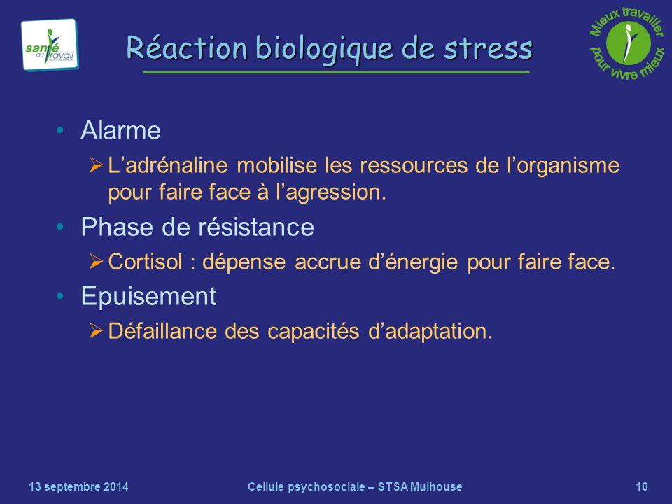 10 Réaction biologique de stress Alarme  L'adrénaline mobilise les ressources de l'organisme pour faire face à l'agression. Phase de résistance  Cor