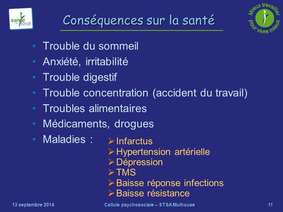 11 Conséquences sur la santé Trouble du sommeil Anxiété, irritabilité Trouble digestif Trouble concentration (accident du travail) Troubles alimentair