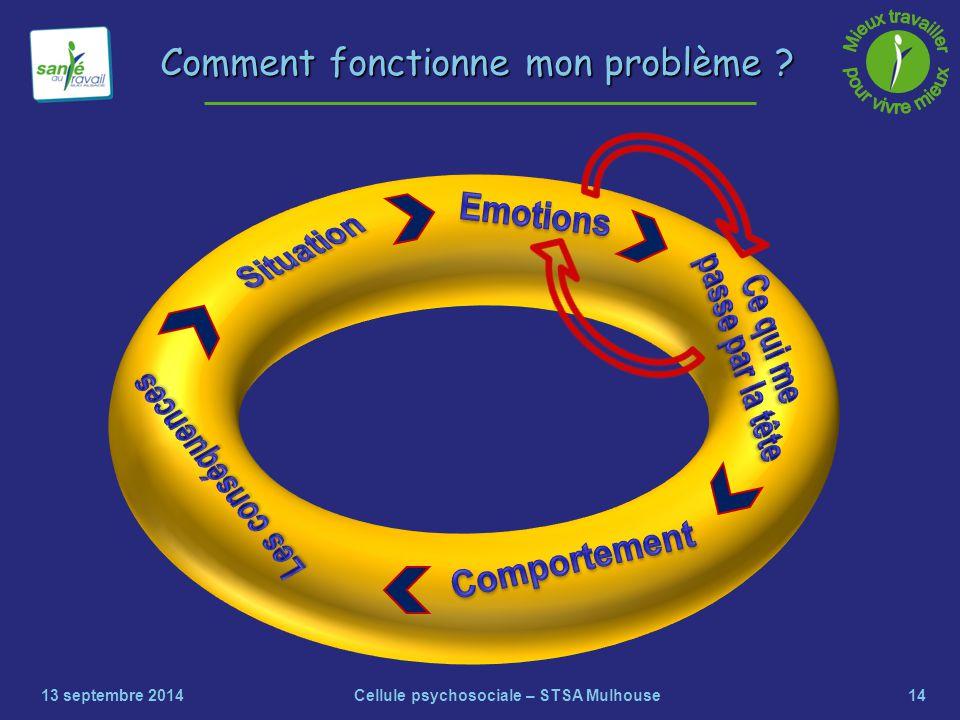 14 Comment fonctionne mon problème ? 13 septembre 2014Cellule psychosociale – STSA Mulhouse