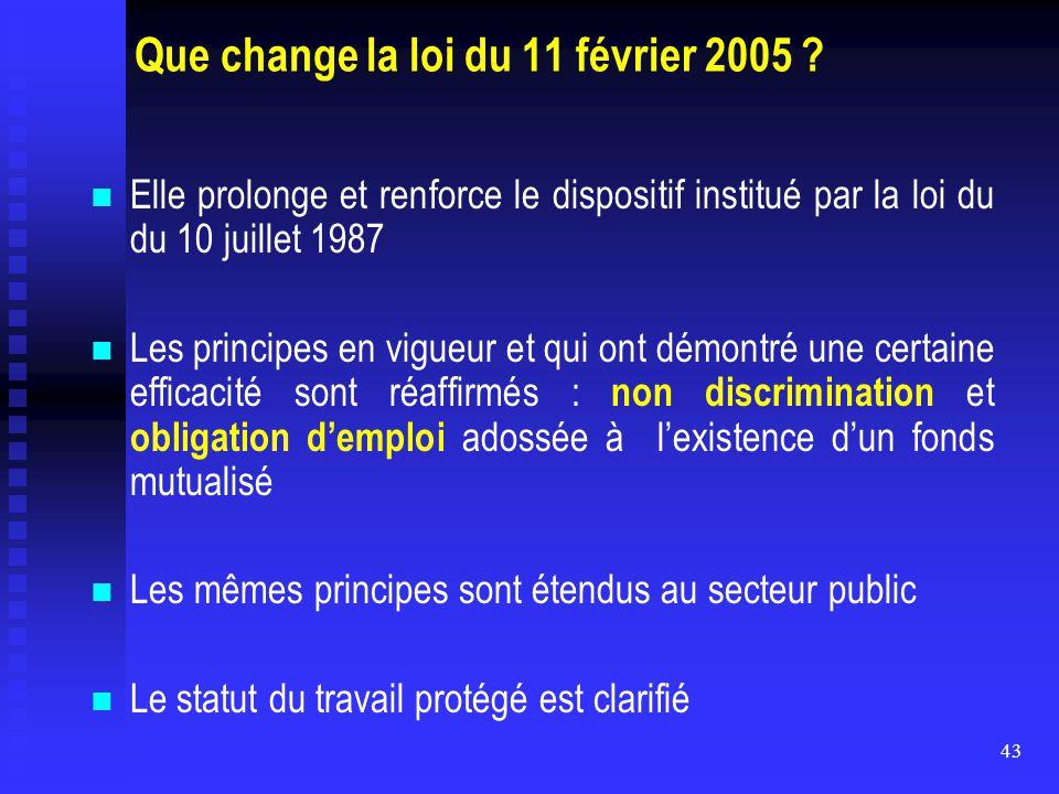 43 Que change la loi du 11 février 2005 ? Elle prolonge et renforce le dispositif institué par la loi du du 10 juillet 1987 Les principes en vigueur e